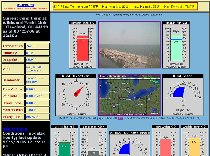WWYC Weather Station